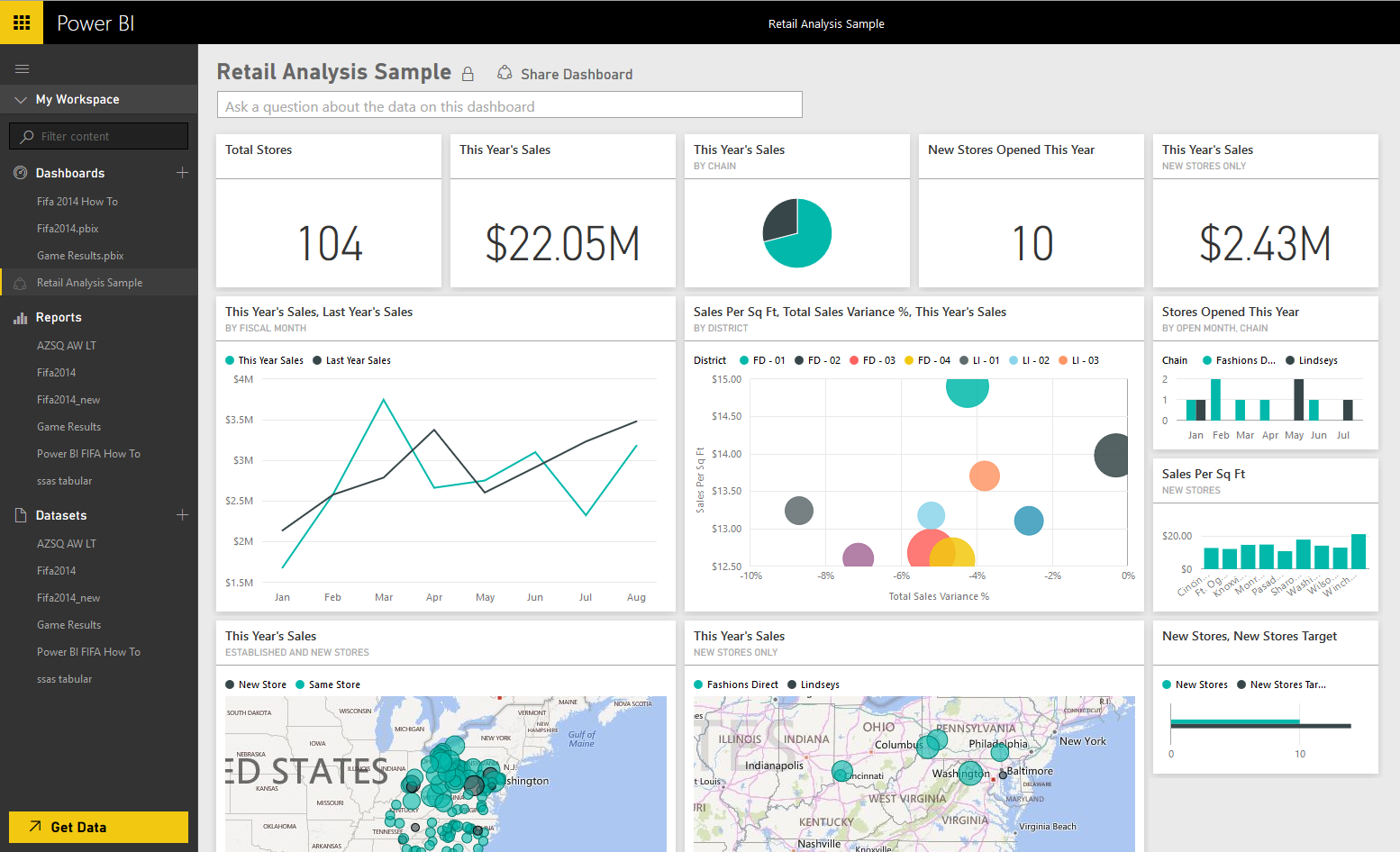 introduction to power bi: what is power bi? | radacad